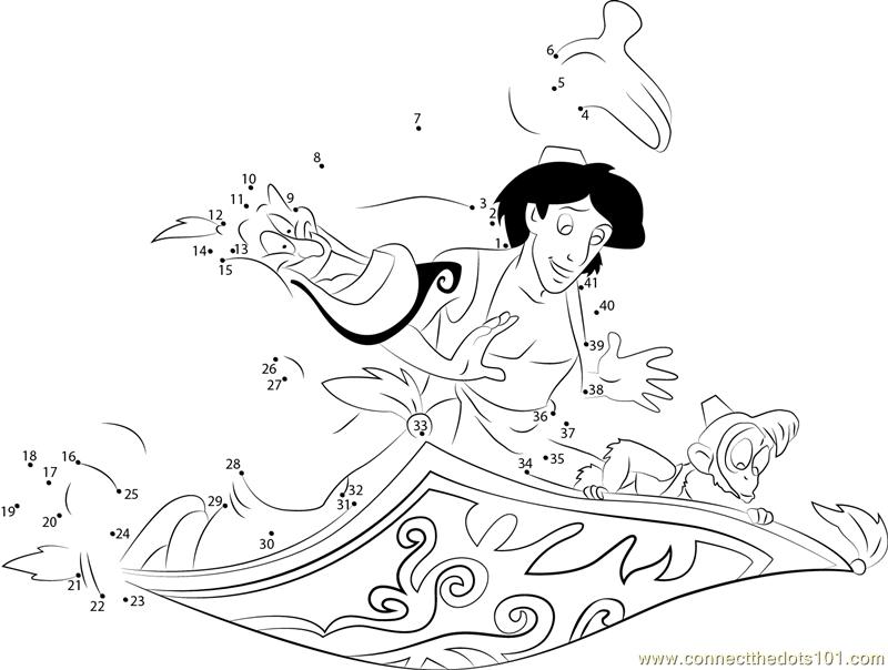 Aladdin Genie Abu On Carpet