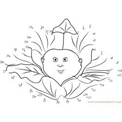 Sweet Smile Of Cabbage Patch Dot to Dot Worksheet