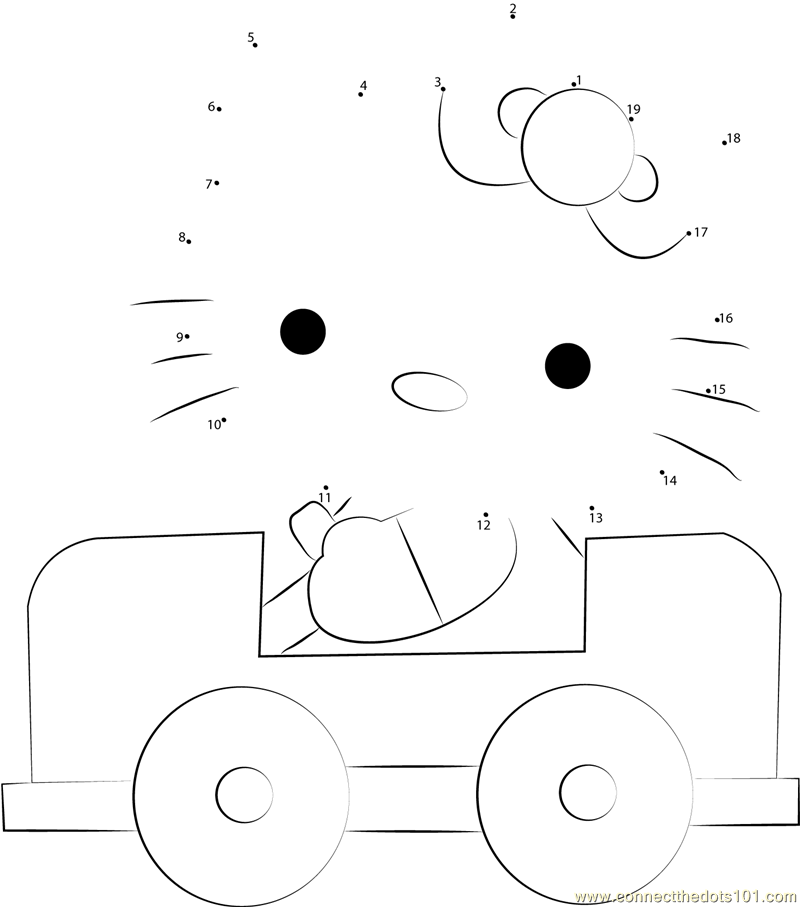 Hello Kitty Driving A Car
