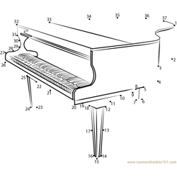 Minor Milestone Piano